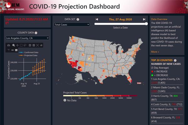 IEM COVID-19 Projection Dashboard