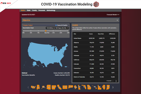 IEM COVID-19 Vaccination Modeling Dashboard